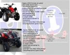 Маркет   Obaldet   ATV 125cc P65K , 150cc P70K